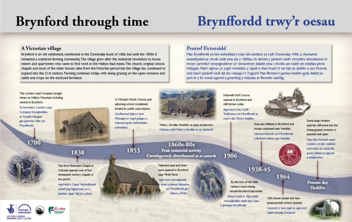 The Brynford Village Heritage Project | Brynford History